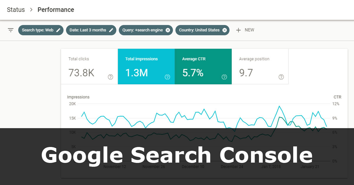 Most interesting updates about Google Search Console